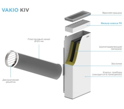 Приточный клапан VAKIO